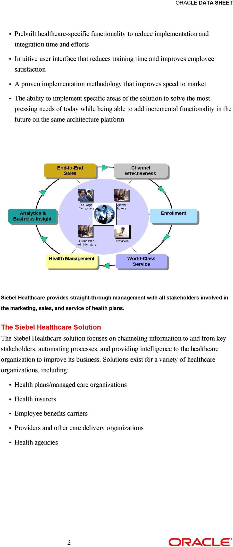 functionality in the future on the same architecture platform Siebel Healthcare provides straight-through management with all stakeholders involved in the marketing, sales, and service of health