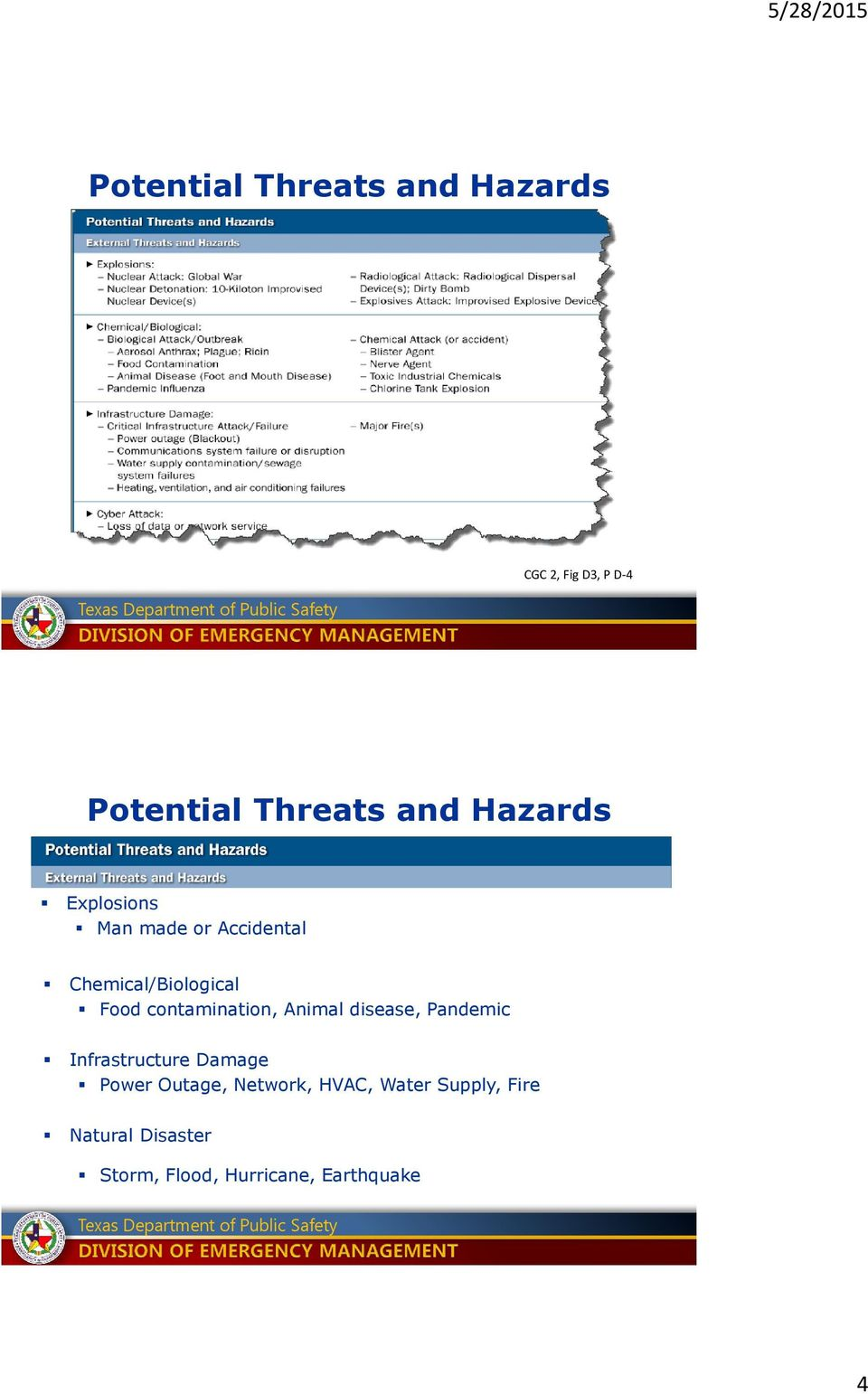 Texas hvac prep course webinar ebook array business impact analysis bia and risk mitigation pdf rh docplayer net fandeluxe Image collections
