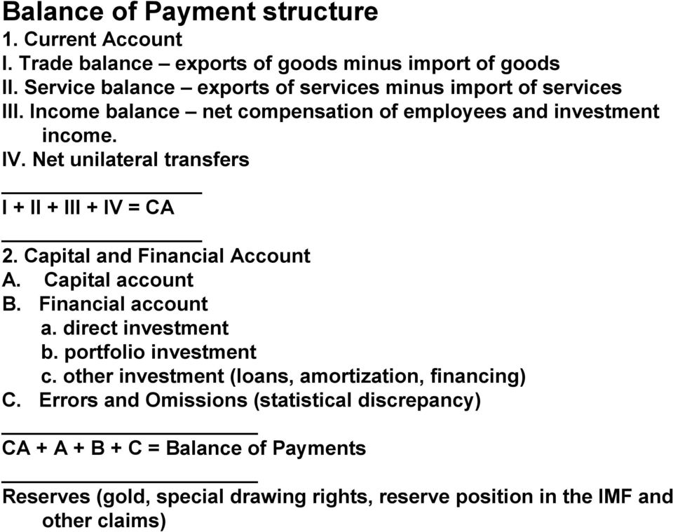 Balance of Payments Accounting  (guidelines recommended by