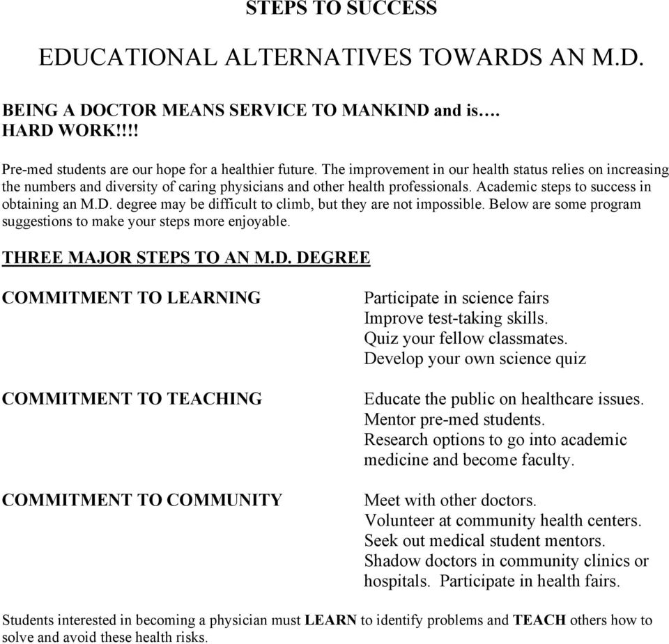 STEPS TO BECOMING A PHYSICIAN - PDF