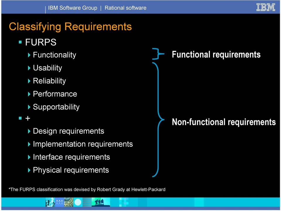 Non-Functional Requirements - PDF
