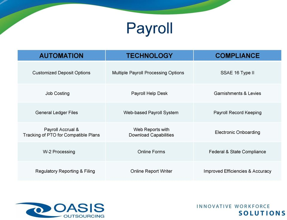 Payroll Accrual & Tracking of PTO for Compatible Plans Web Reports with Download Capabilities Electronic Onboarding W-2