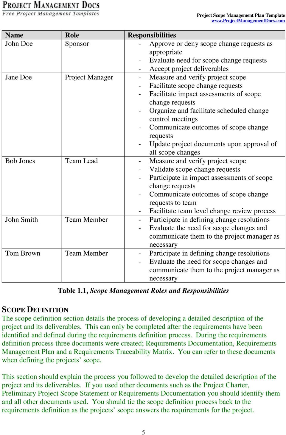 Scope Management Plan Project Name Pdf