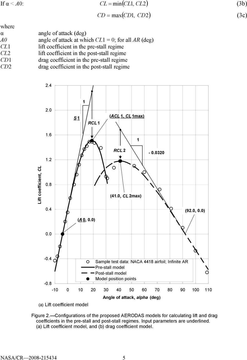Models of Lift and Drag Coefficients of Stalled and Unstalled