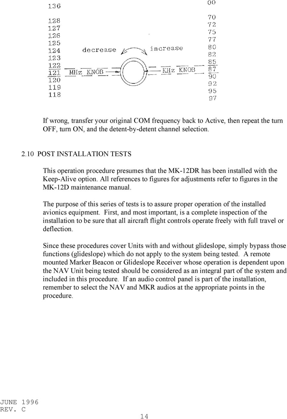 Mk12d Tso Mk12 Mk12a Mk12b Replacement Radio Pdf Wiring Diagram Manual Kx 155 All References To Figures For Adjustments Refer In The Mk 12d Maintenance