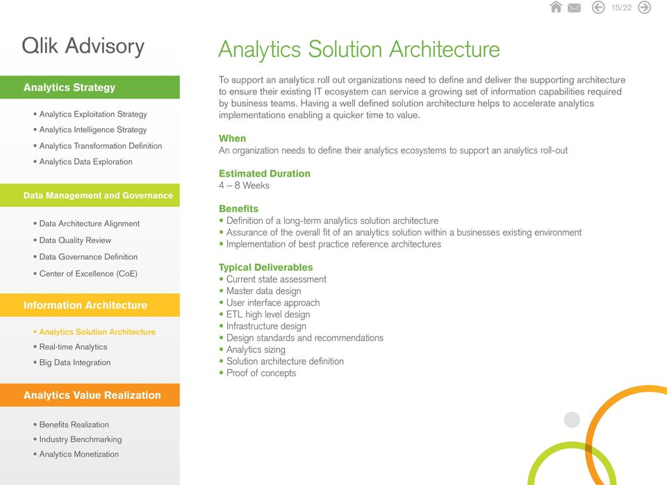 An organization needs to define their analytics ecosystems to support an analytics roll-out 4 8 Weeks Definition of a long-term analytics solution architecture Assurance of the overall fit of an