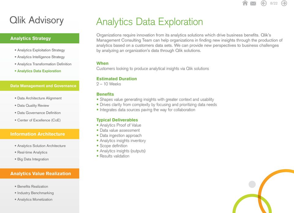 We can provide new perspectives to business challenges by analyzing an organization s data through Qlik solutions.