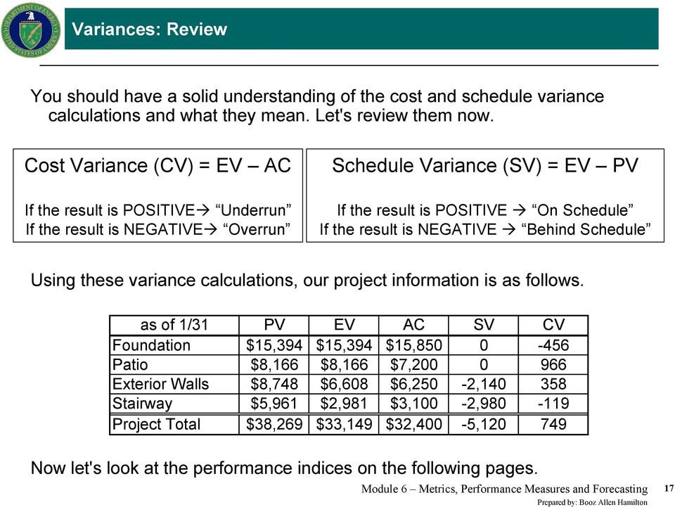 Behind Schedule Using these variance calculations, our project information is as follows.