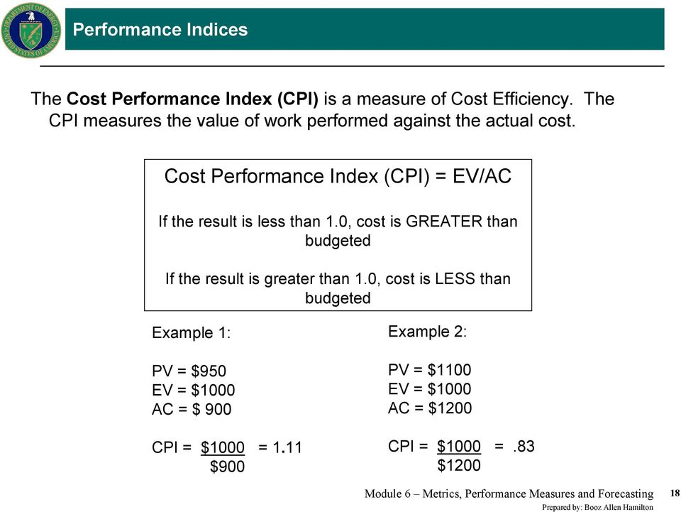 Cost Performance Index (CPI) = EV/AC If the result is less than 1.