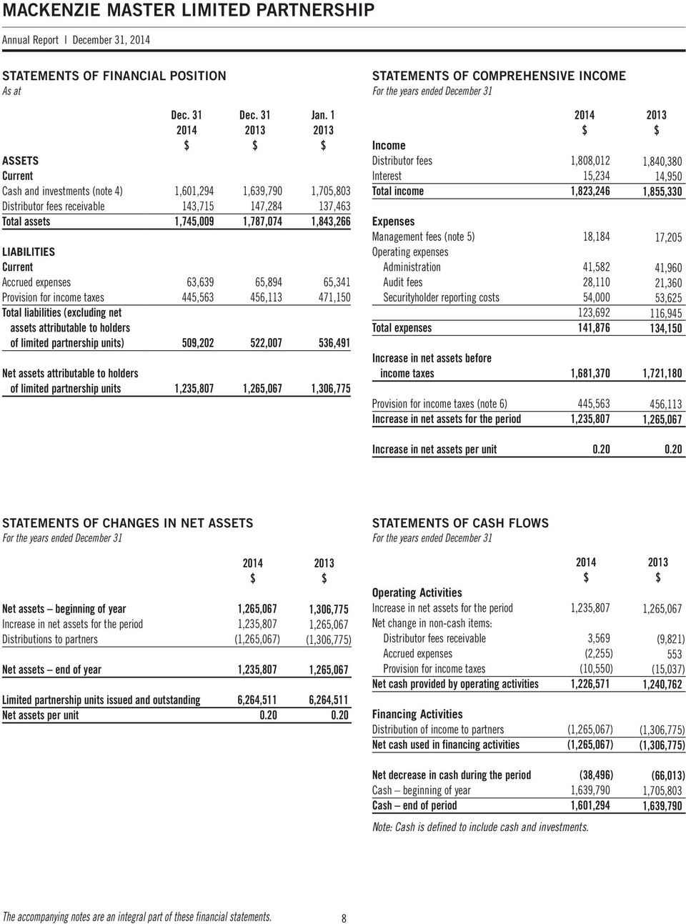 LIABILITIES Current Accrued expenses 63,639 65,894 65,341 Provision for income taxes 445,563 456,113 471,150 Total liabilities (excluding net assets attributable to holders of limited partnership