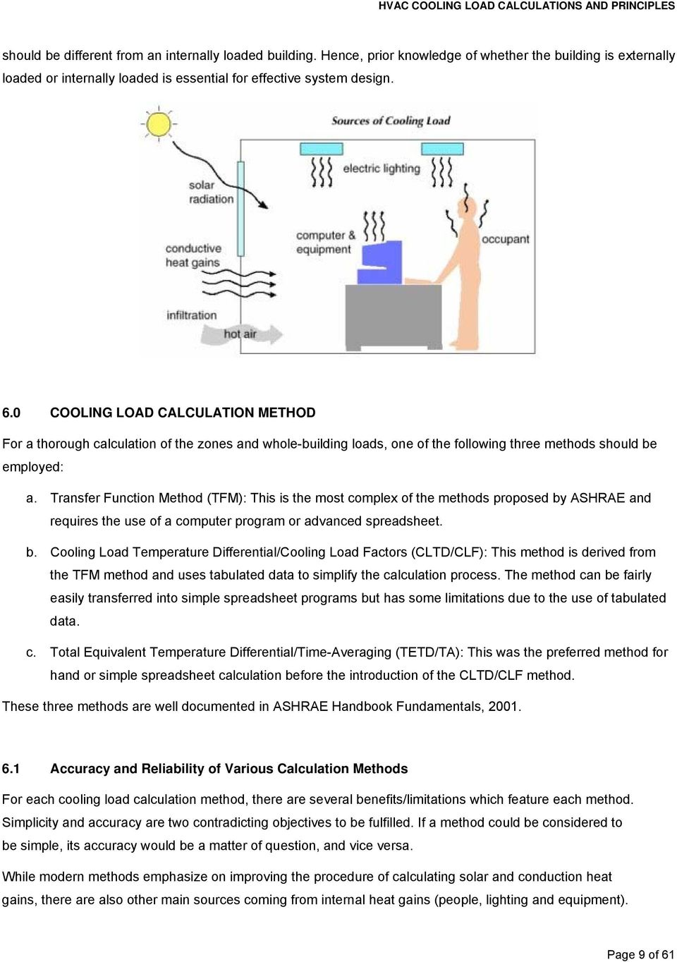 Cooling Load Calculations and Principles - PDF