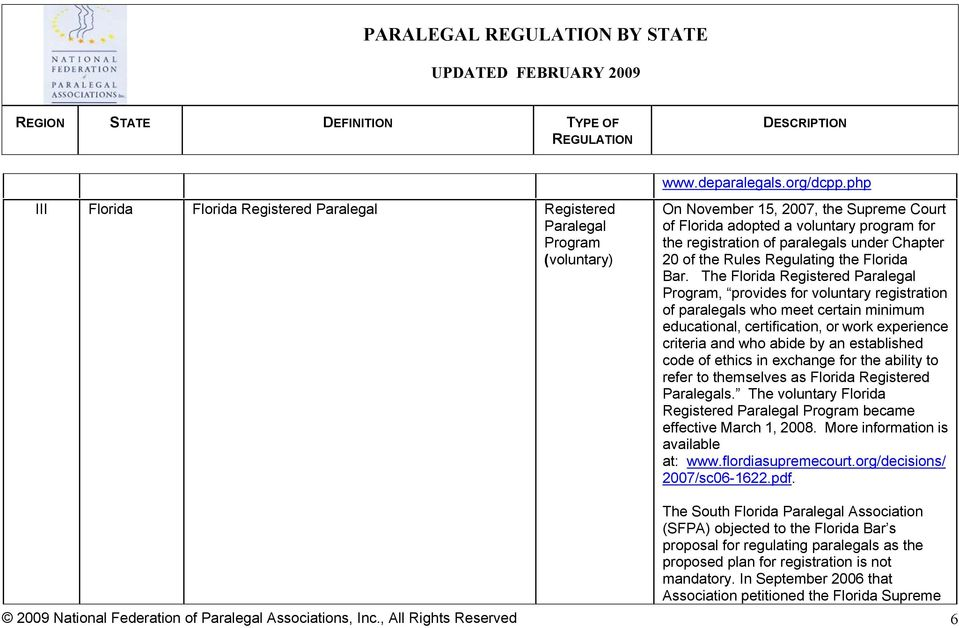 paralegal regulation by state -