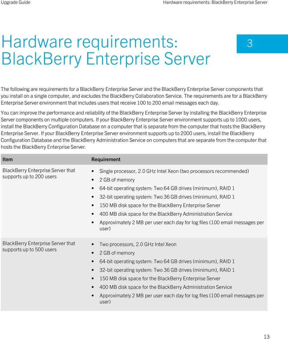 The requirements are for a BlackBerry Enterprise Server environment that includes users that receive 100 to 200 email messages each day.