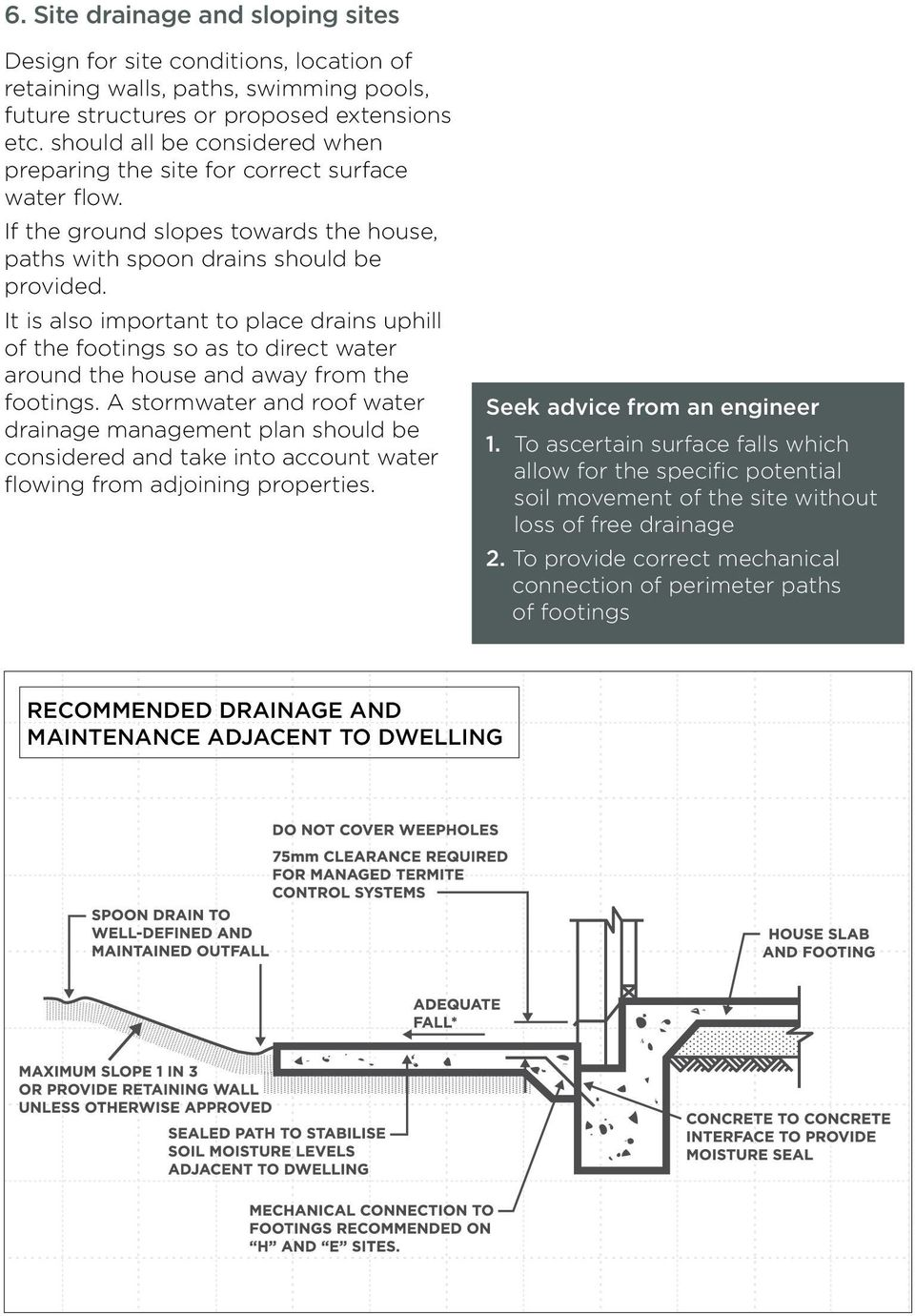 It is also important to place drains uphill of the footings so as to direct water around the house and away from the footings.