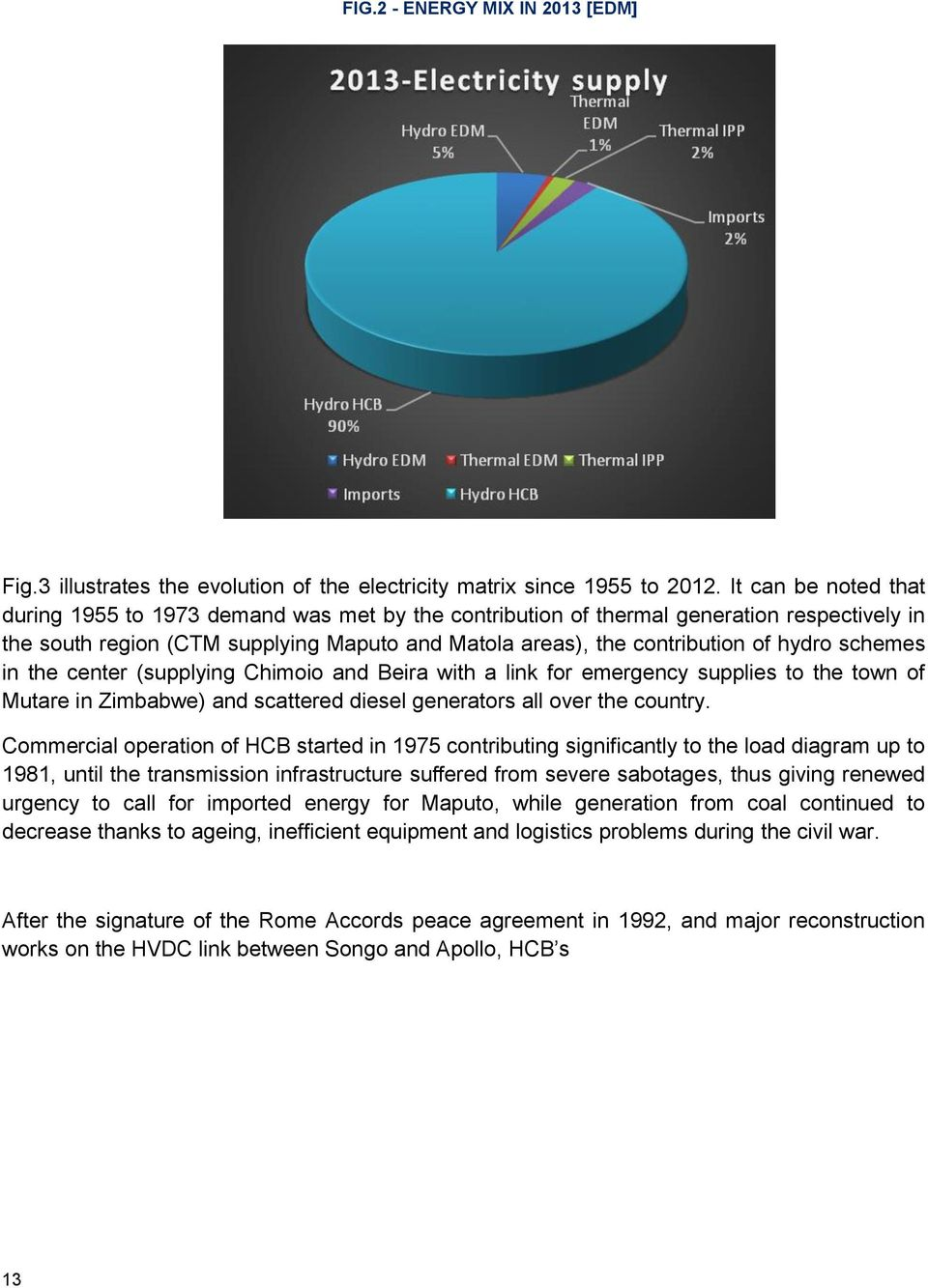 THE ELECTRICITY SECTOR IN MOZAMBIQUE - PDF