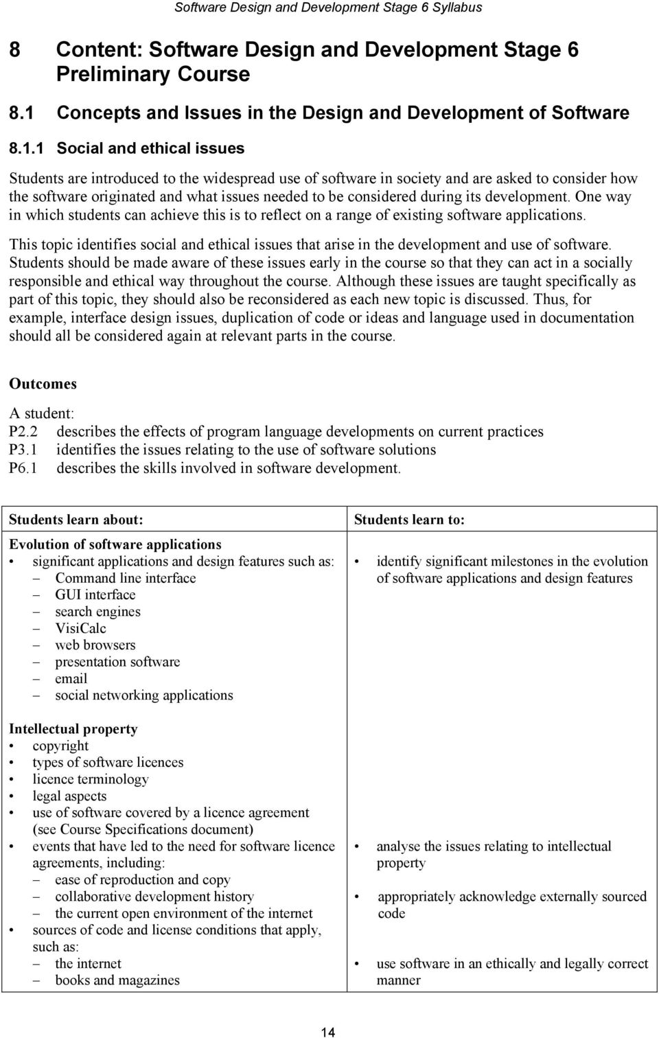 Software Design And Development Stage 6 Syllabus Pdf Free Download
