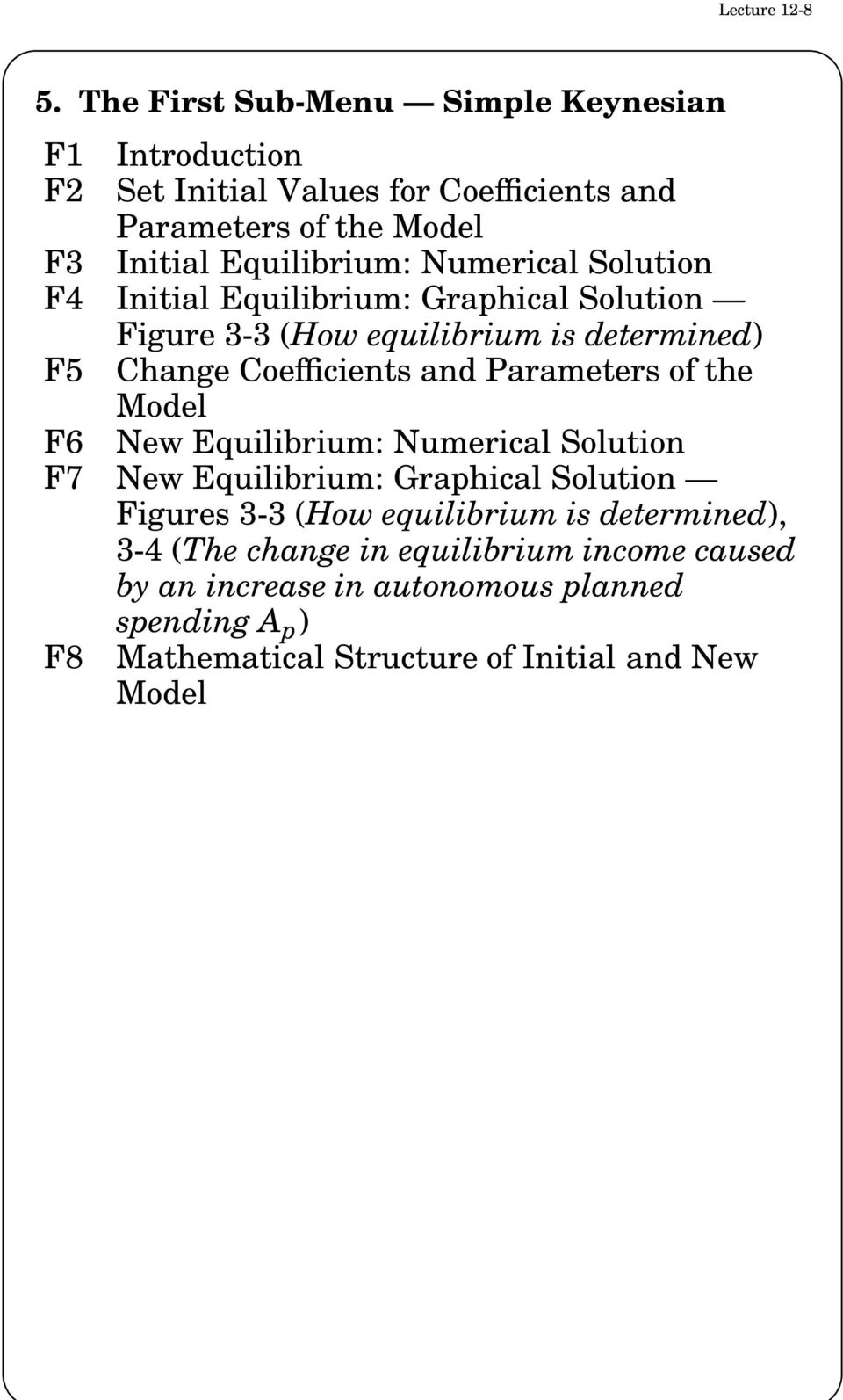 Numerical Solution F4 Initial Equilibrium: Graphical Solution Figure 3-3 (How equilibrium is determined) F5 Change Coefficients and Parameters of