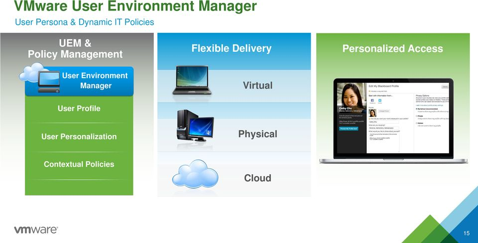 Personalized Access User Environment Manager Virtual User