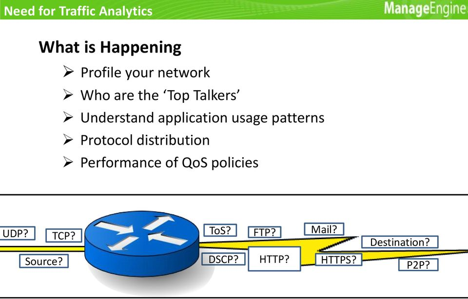 patterns Protocol distribution Performance of QoS policies