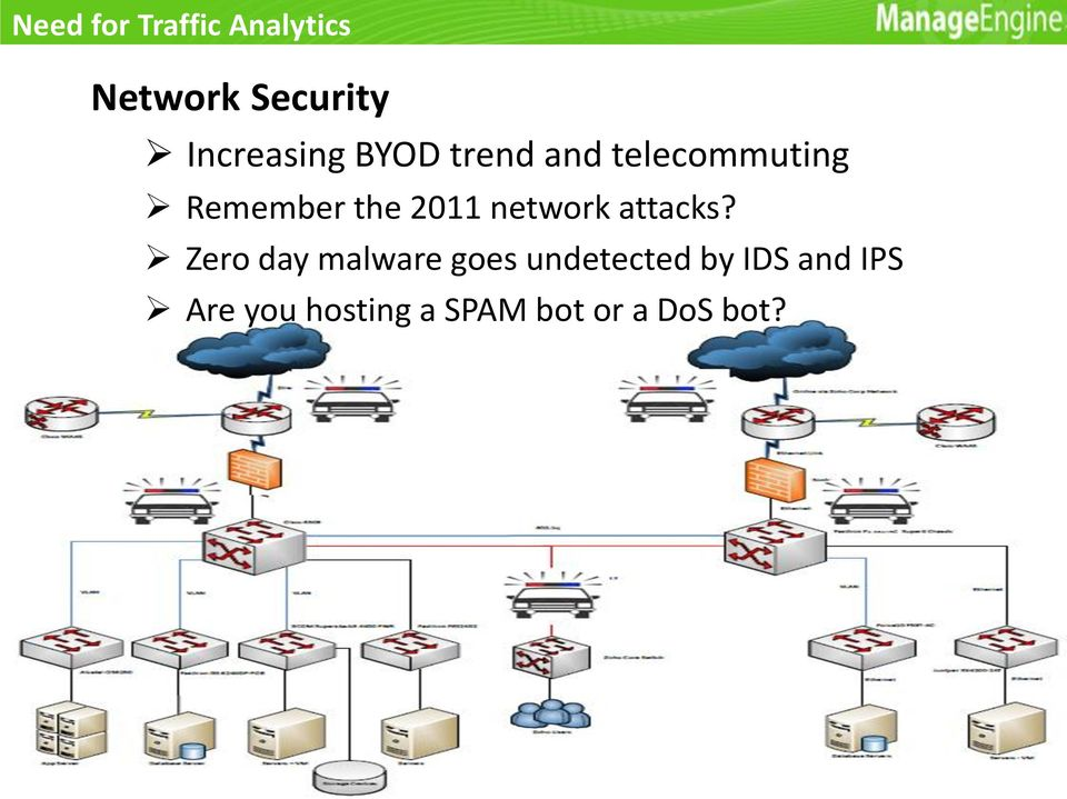 the 2011 network attacks?