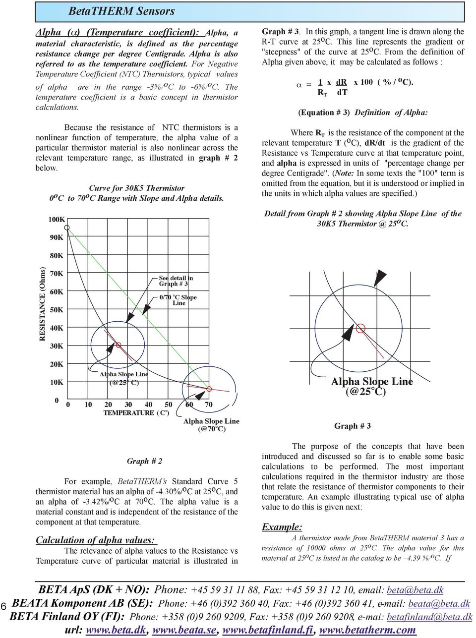 NTC Thermistor theory TABLE OF CONTENTS - PDF