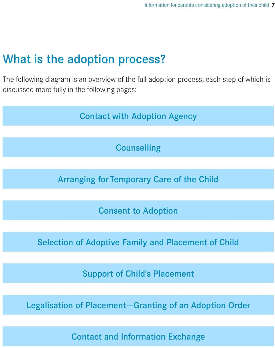 following pages: Contact with Adoption Agency Counselling Arranging for Temporary Care of the Child Consent to Adoption