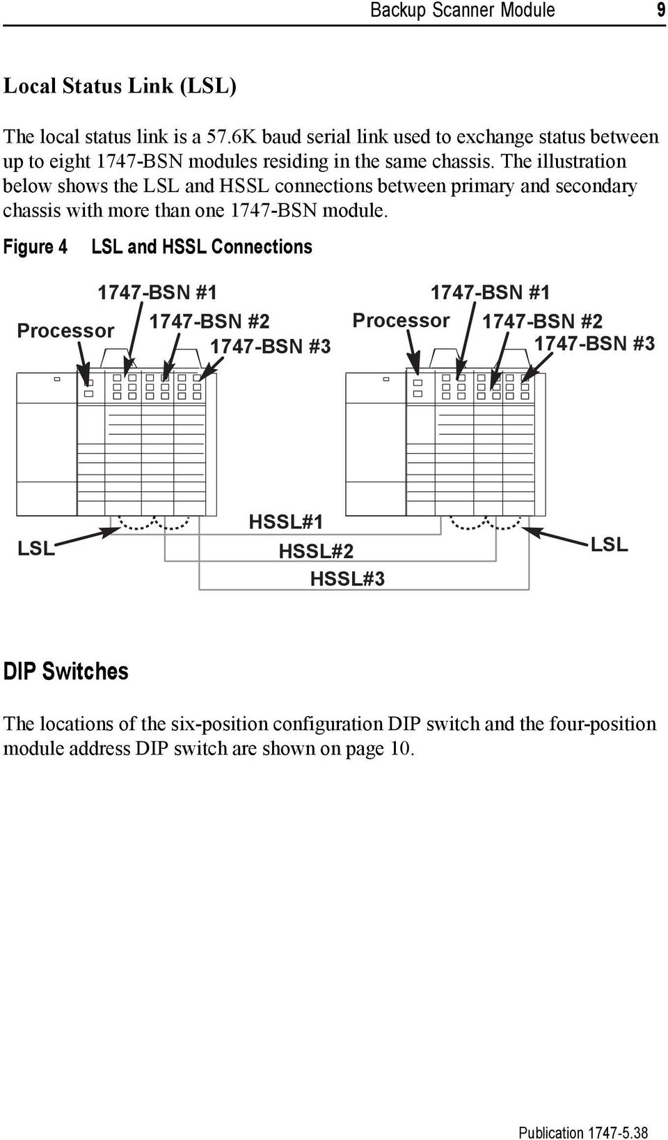 The illustration below shows the LSL and HSSL connections between primary and secondary chassis with more than one 1747-BSN module.