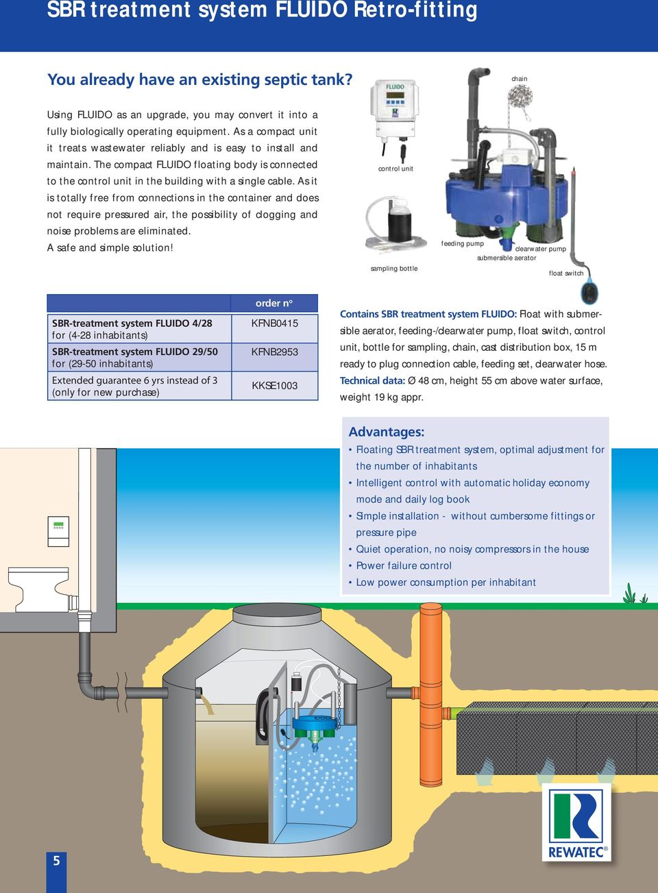 Packaged Sewage Treatment Plants with a Future - PDF