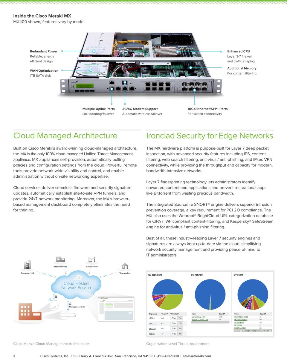 MX Cloud Managed Security Appliance Series - PDF
