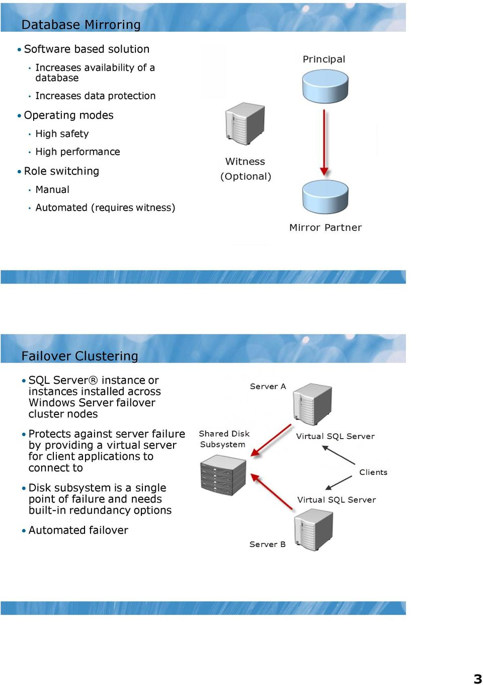 installed across Windows Server failover cluster nodes Protects against server failure by providing a virtual server for client