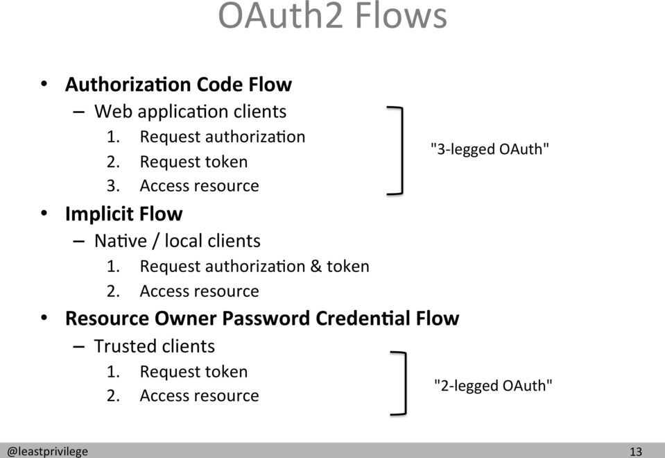OAuth2 Ready or not? Dominick Baier - PDF