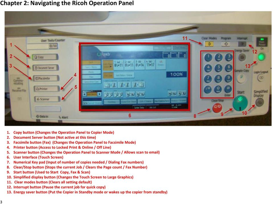 RICOH  Quick User Guide For Copying, Printing ing and Faxing - PDF