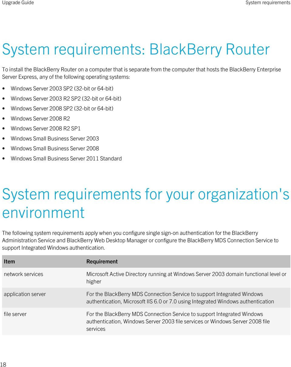 Server 2008 R2 SP1 Windows Small Business Server 2003 Windows Small Business Server 2008 Windows Small Business Server 2011 Standard System requirements for your organization's environment The