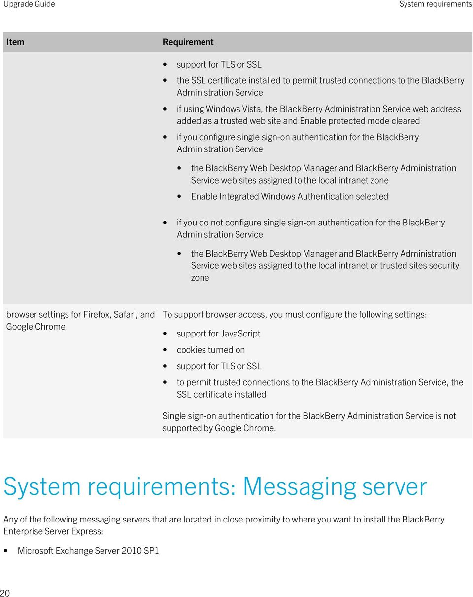 BlackBerry Web Desktop Manager and BlackBerry Administration Service web sites assigned to the local intranet zone Enable Integrated Windows Authentication selected if you do not configure single
