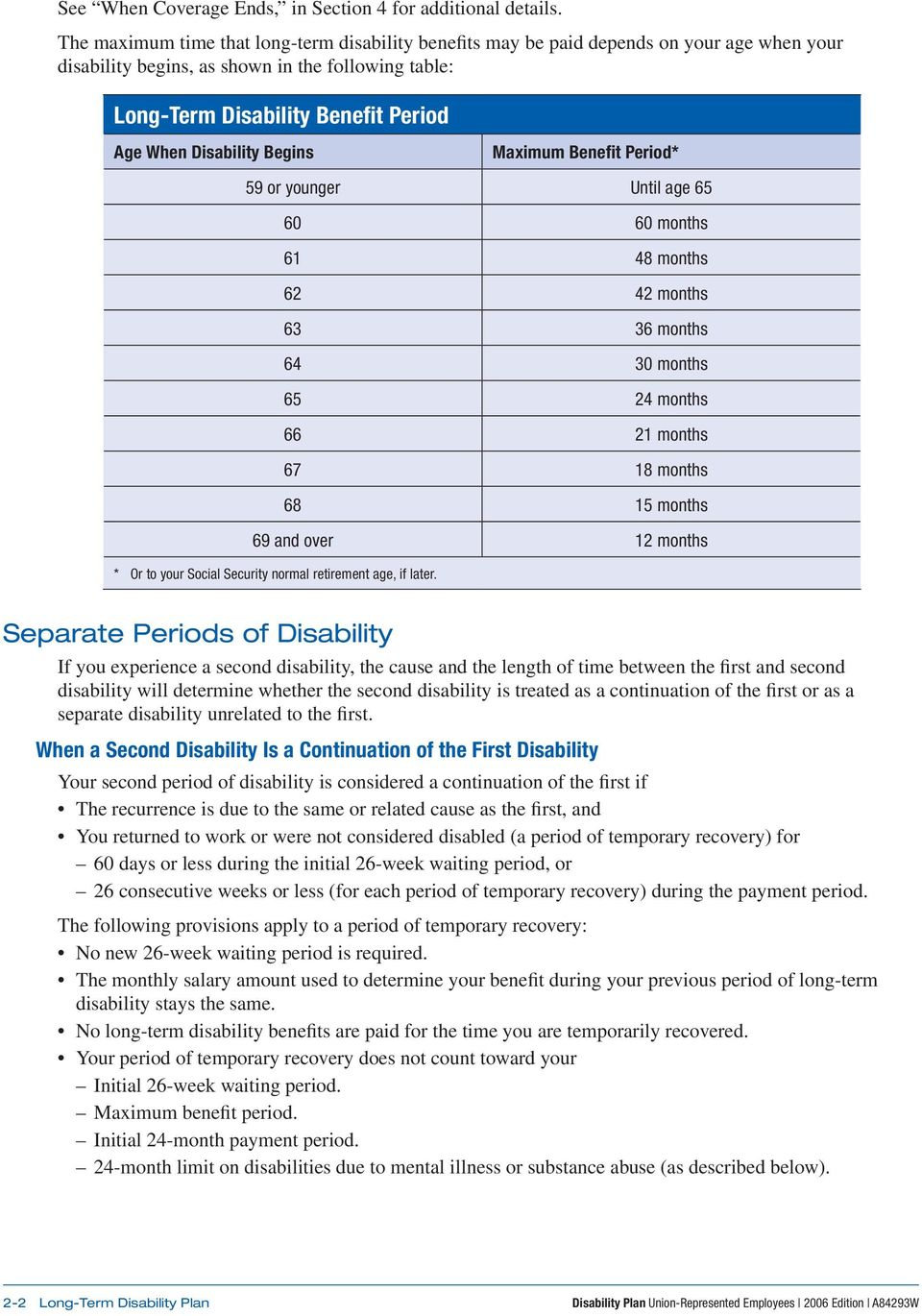 Disability Begins Maximum Benefit Period* 59 or younger Until age 65 60 60 months 61 48 months 62 42 months 63 36 months 64 30 months 65 24 months 66 21 months 67 18 months 68 15 months 69 and over