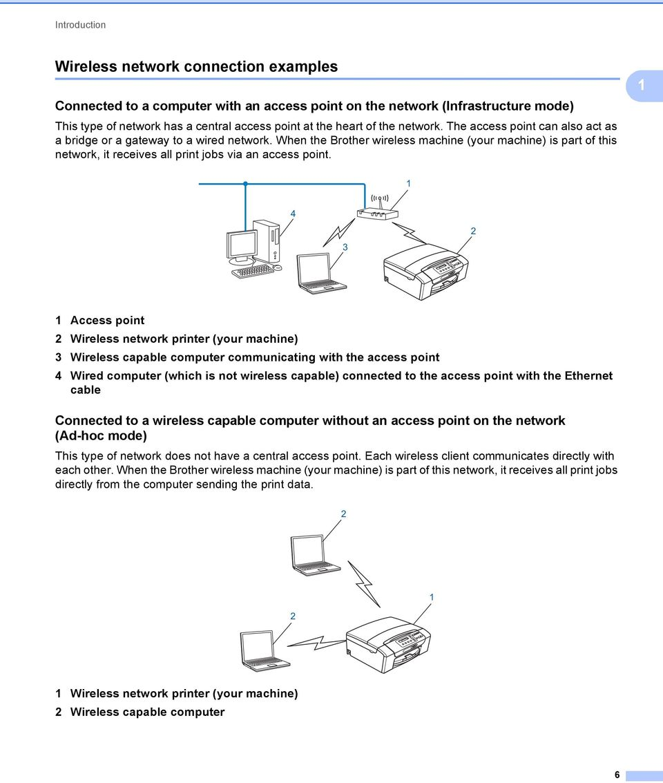 Network User S Guide Multi Protocol On Board Ethernet Printers With Wired Cable Diagram When The Brother Wireless Machine Your Is Part Of This It
