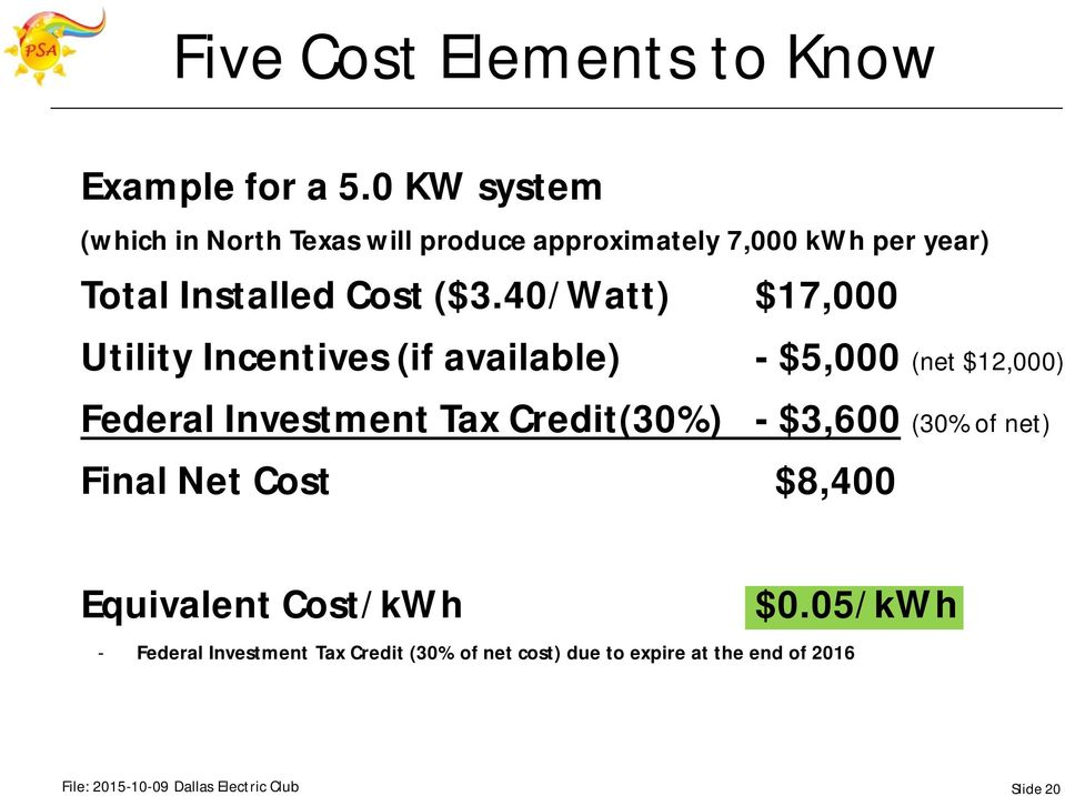 40/Watt) $17,000 Utility Incentives (if available) - $5,000 (net $12,000) Federal Investment Tax Credit(30%) -