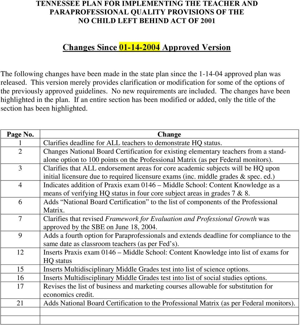 No new requirements are included. The changes have been highlighted in the plan. If an entire section has been modified or added, only the title of the section has been highlighted. Page No.