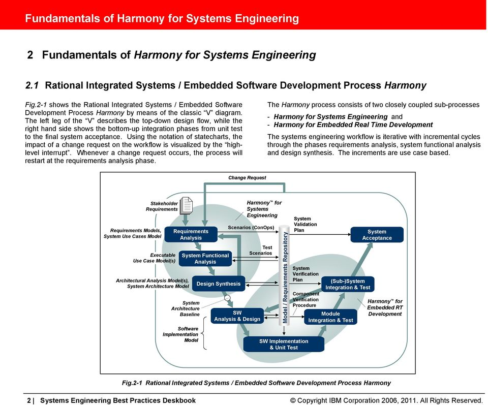 Solution For Systems And Software Engineering Pdf Free Download