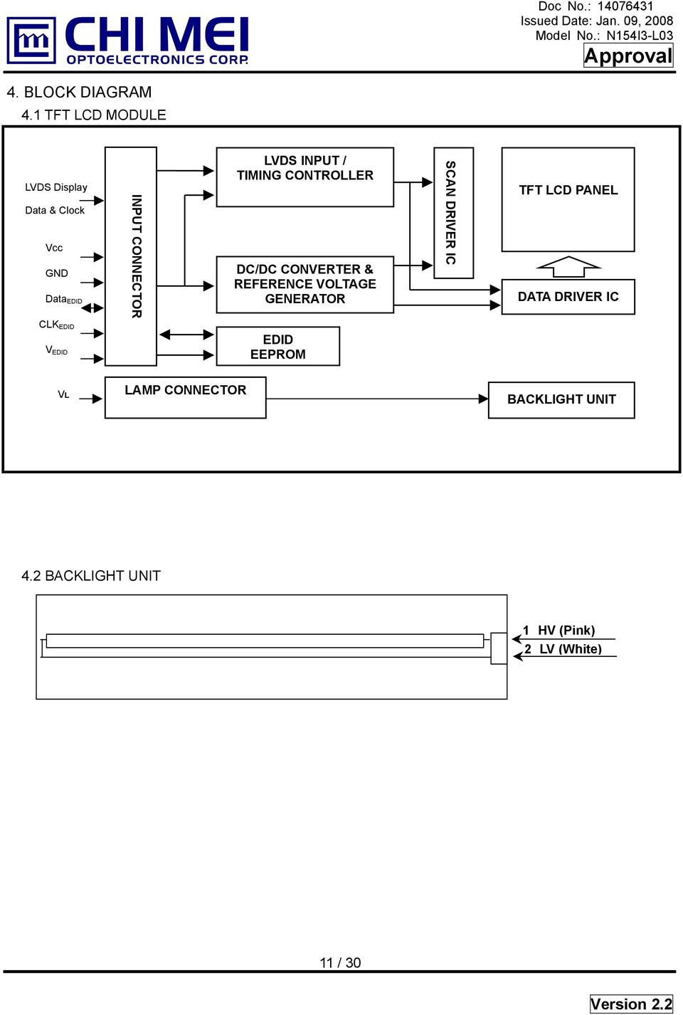 Model No N154i3 L03 Pdf Block Diagram Lcd Controller Dc Converter Reference Voltage Generator Scan Driver Ic Tft Panel Data