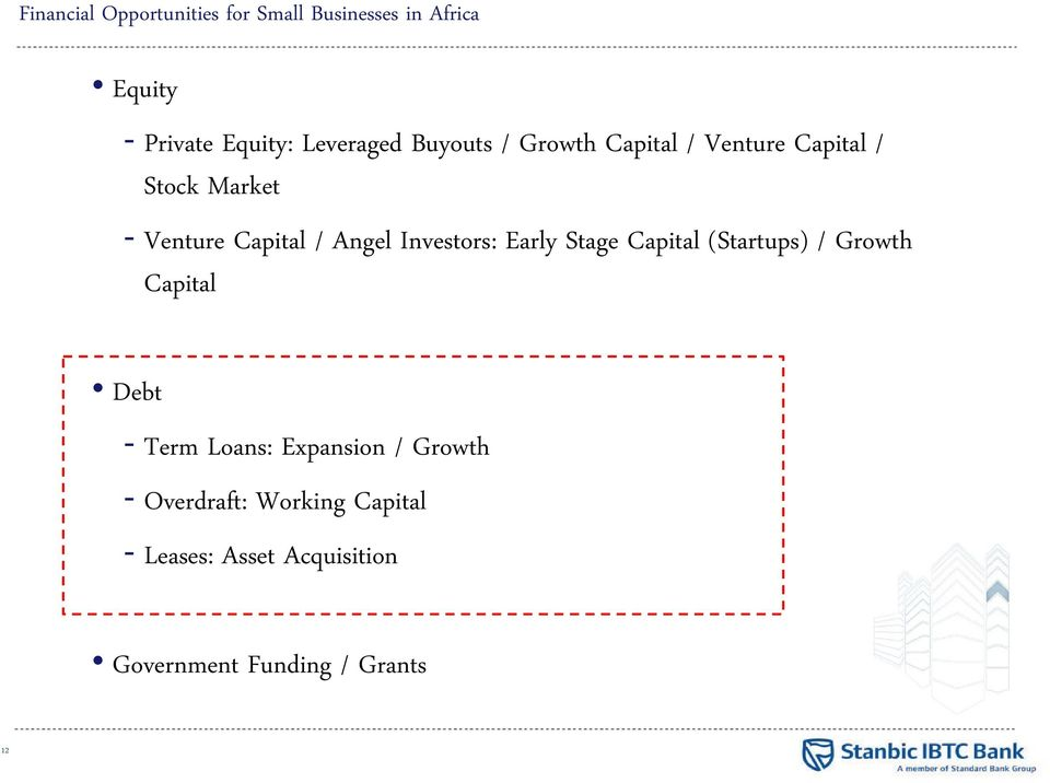 Investors: Early Stage Capital (Startups) / Growth Capital Debt - Term Loans: Expansion /