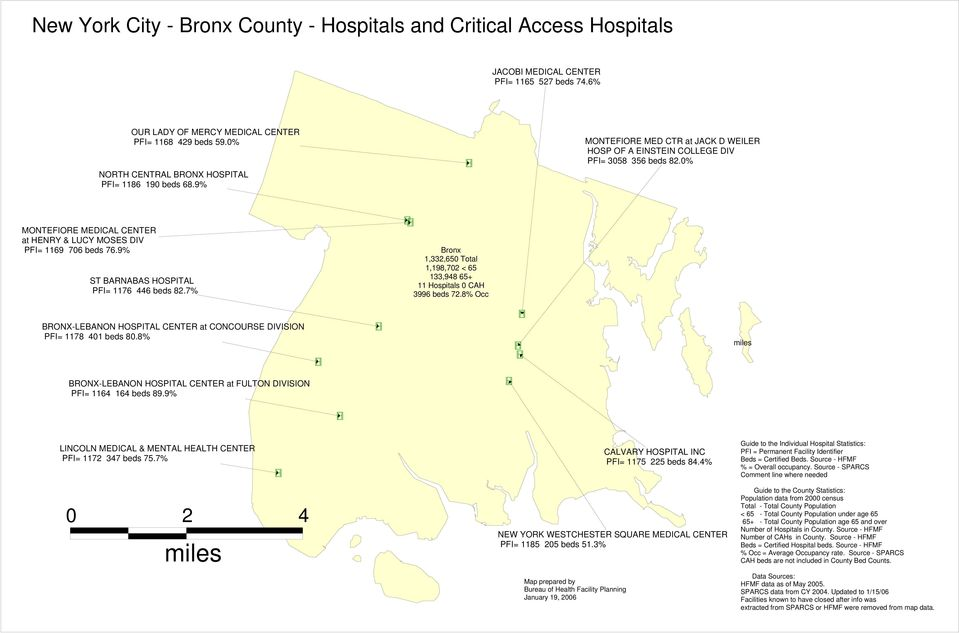 miles New York City - Bronx County - Hospitals and Critical