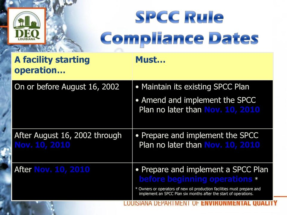 10, 2010 Prepare and implement the SPCC Plan no later than Nov. 10, 2010. After Nov.