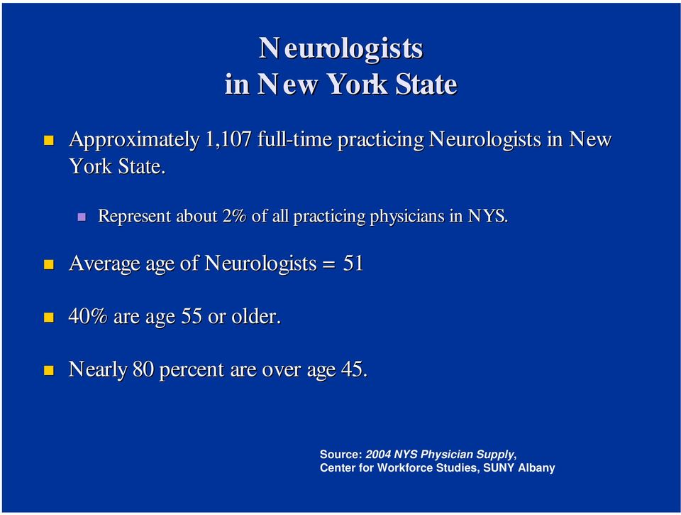 Represent about 2% of all practicing physicians in NYS.