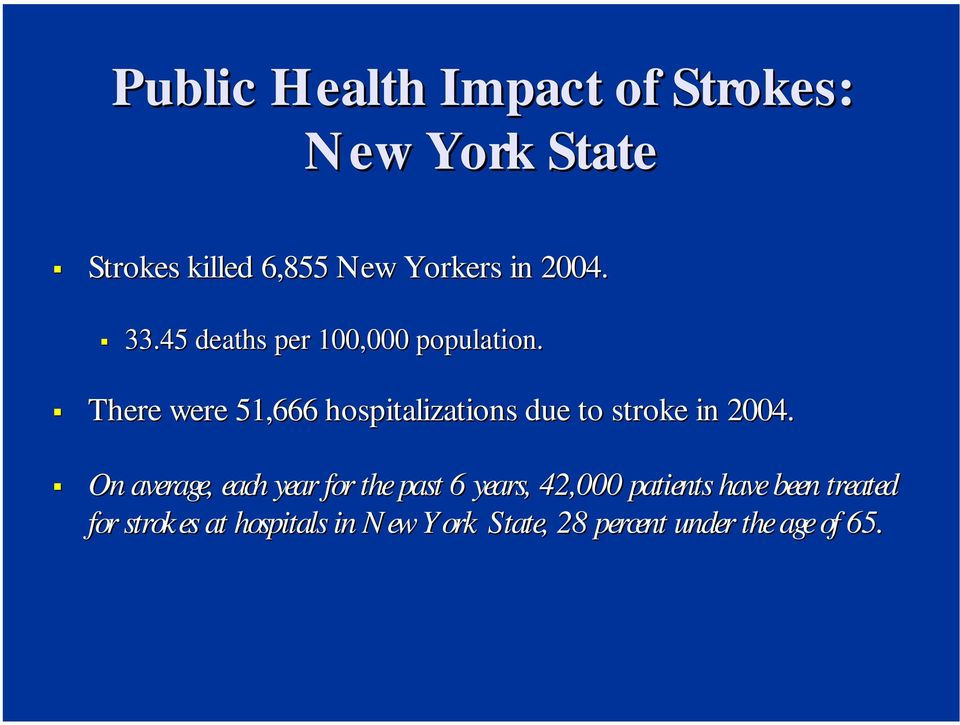 There were 51,666 hospitalizations due to stroke in 2004.