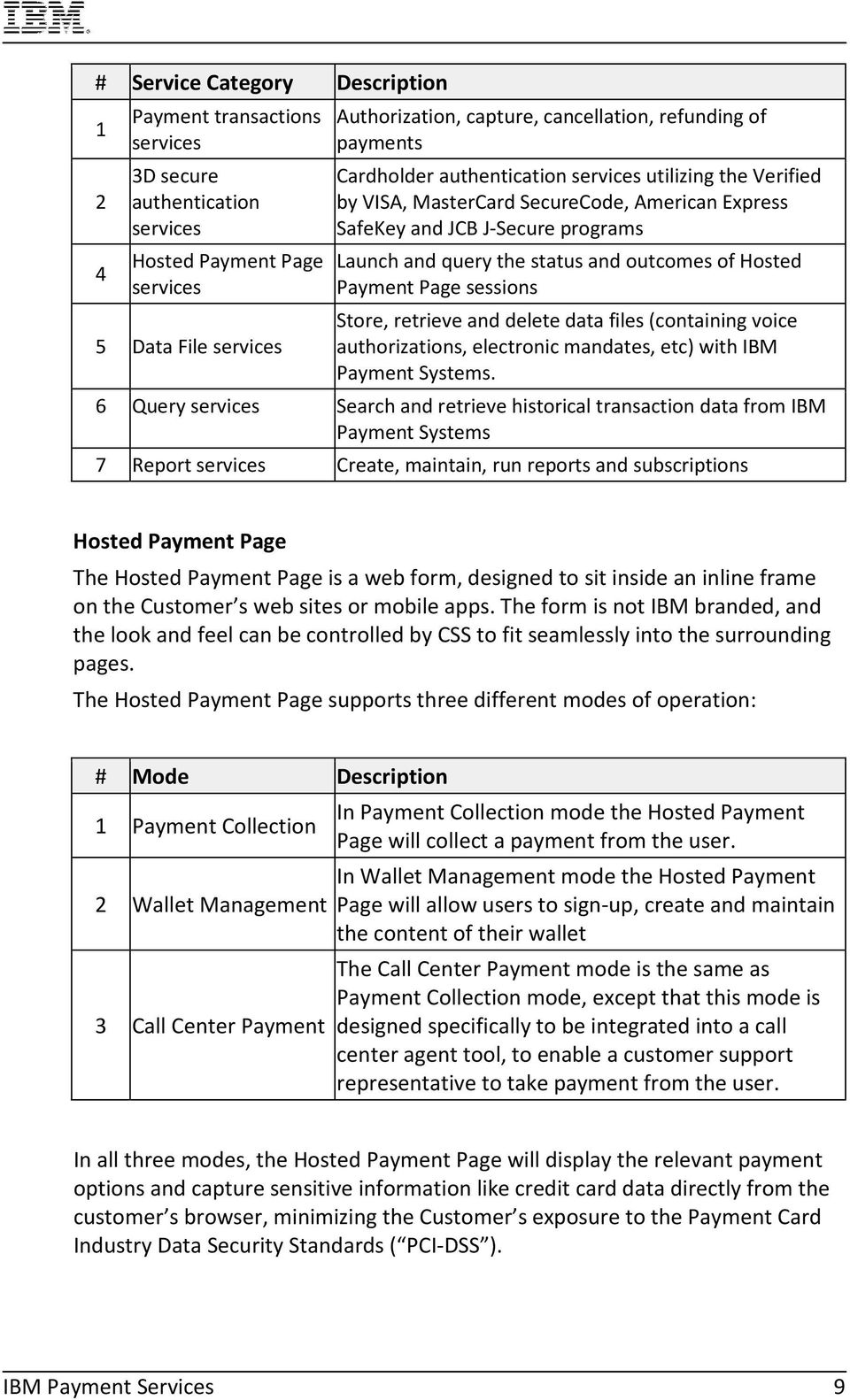 IBM Payment Services  Service Definition  IBM Payment