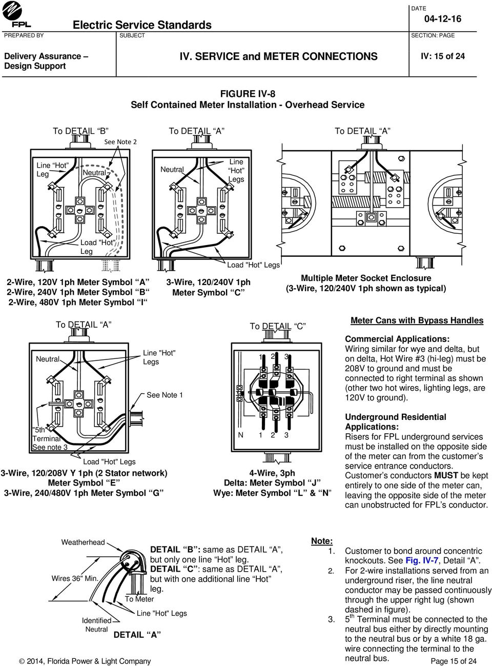 Electric Service Standards Pdf Wiring Diagram C Neutral Wire Will Be Connected To Typical Detail A Line Hot Legs 1 2