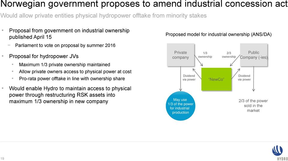 power offtake in line with ownership share Proposed model for industrial ownership (ANS/DA) Private company Dividend via power 1/3 ownership NewCo 2/3 ownership Public Company (-ies) Dividend via