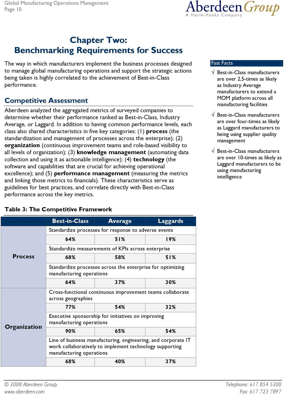 Competitive Assessment Aberdeen analyzed the aggregated metrics of surveyed companies to determine whether their performance ranked as Best-in-Class, Industry Average, or Laggard.