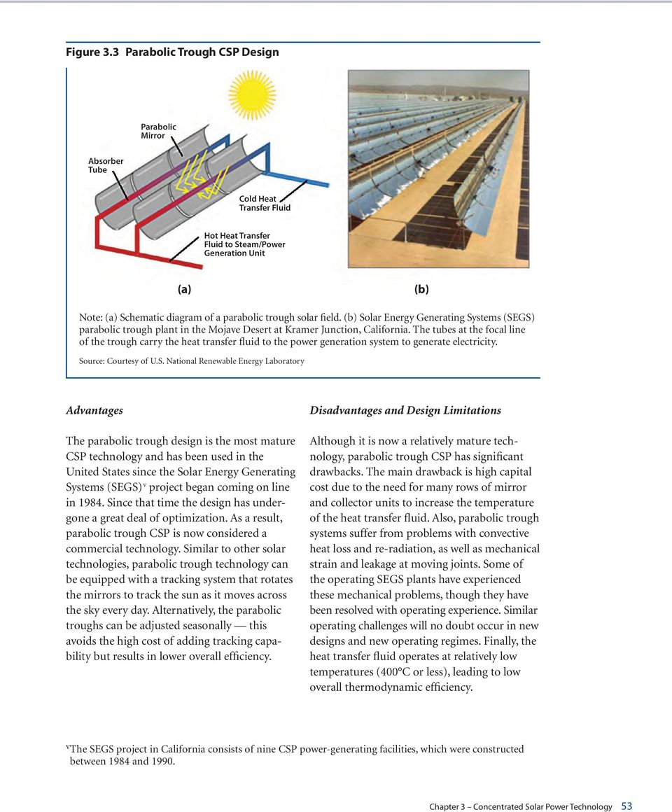 Chapter 3 Concentrated Solar Power Technology Pdf Plant Generator Diagram B Energy Generating Systems Segs Parabolic Trough